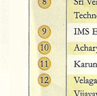 CSR-GHRDC Engineering Colleges rank 2010